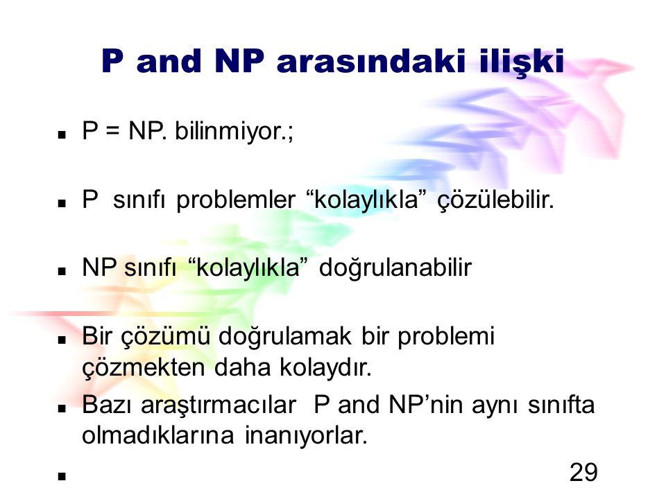P and NP arasındaki ilişki