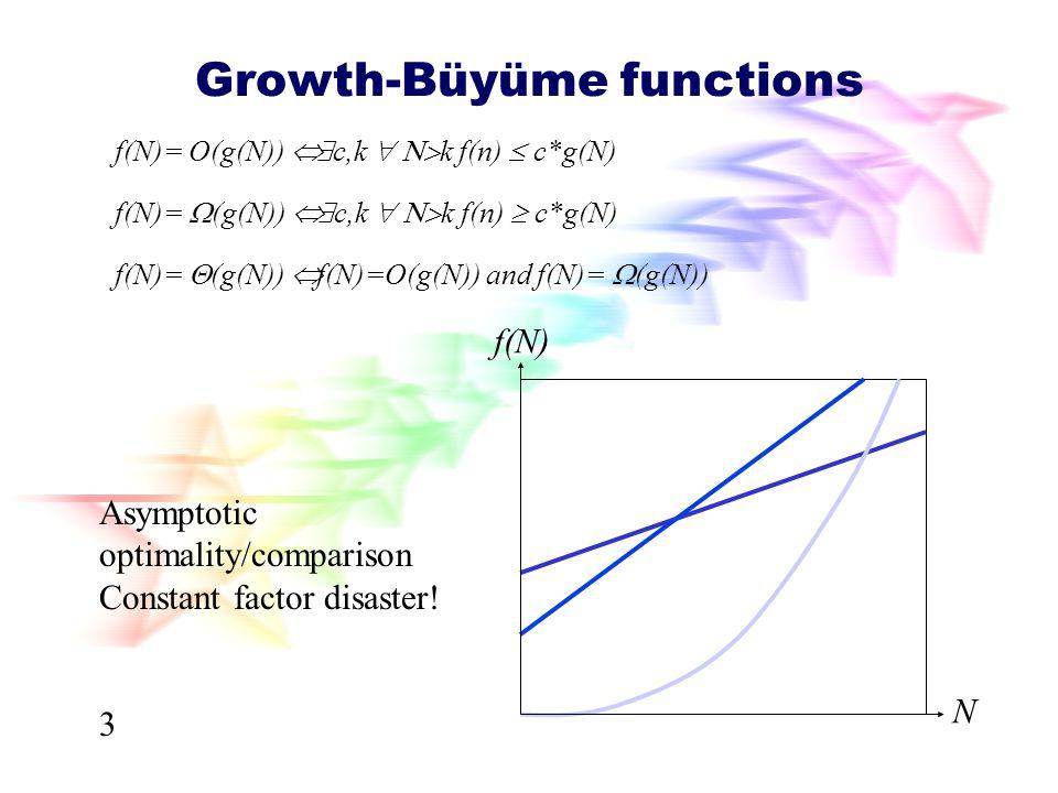 Growth-Büyüme functions