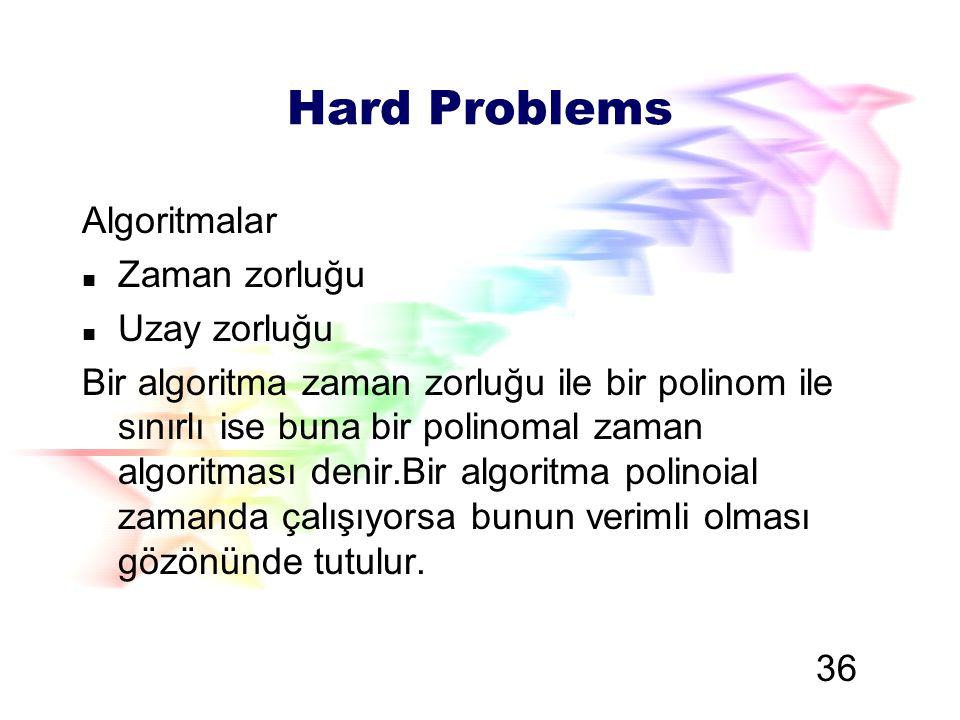 Hard Problems Algoritmalar Zaman zorluğu Uzay zorluğu