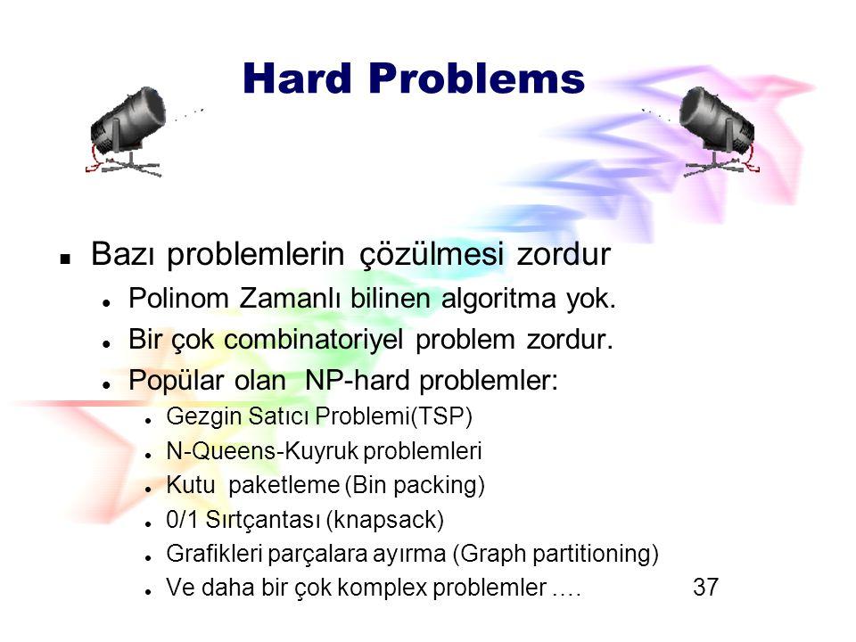 Hard Problems Bazı problemlerin çözülmesi zordur