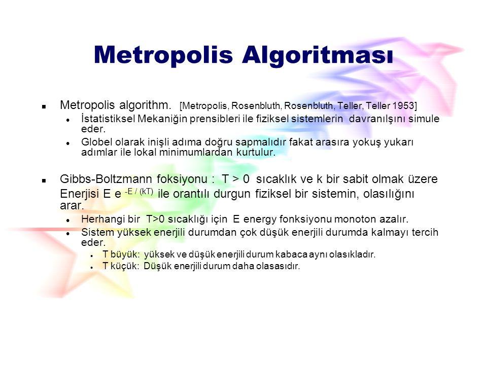 Metropolis Algoritması