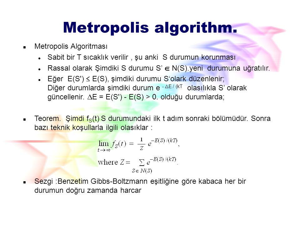 Metropolis algorithm. Metropolis Algoritması