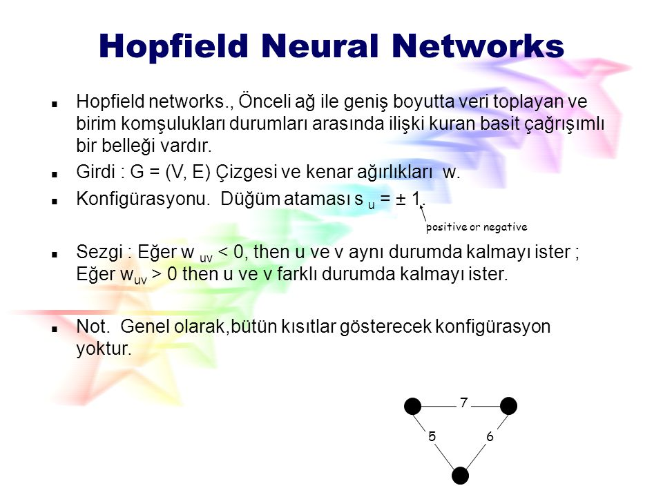 Hopfield Neural Networks