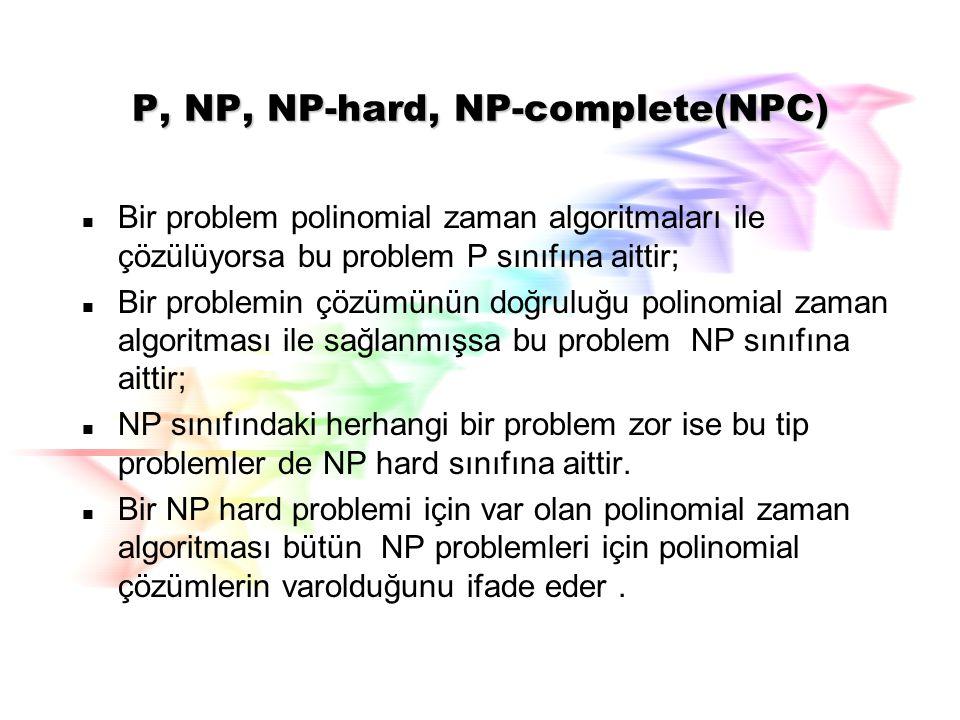 P, NP, NP-hard, NP-complete(NPC)