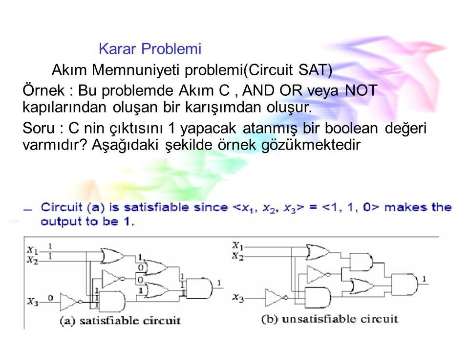 Karar Problemi Akım Memnuniyeti problemi(Circuit SAT) Örnek : Bu problemde Akım C , AND OR veya NOT kapılarından oluşan bir karışımdan oluşur.