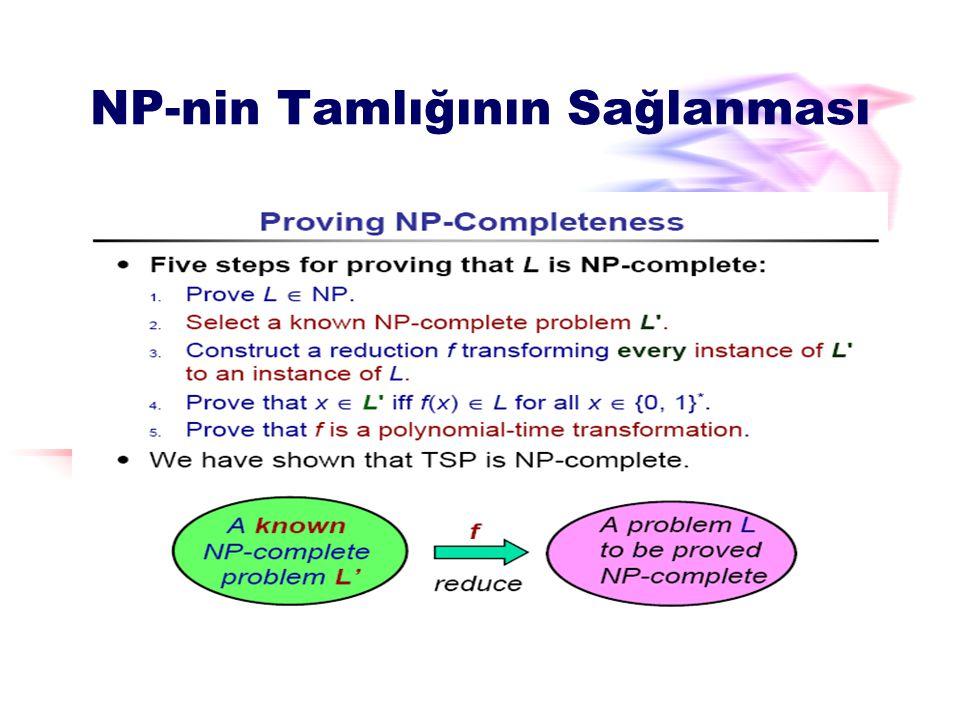 NP-nin Tamlığının Sağlanması