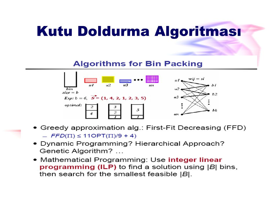 Kutu Doldurma Algoritması
