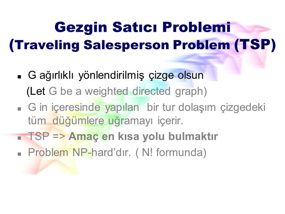 Gezgin Satıcı Problemi (Traveling Salesperson Problem (TSP)