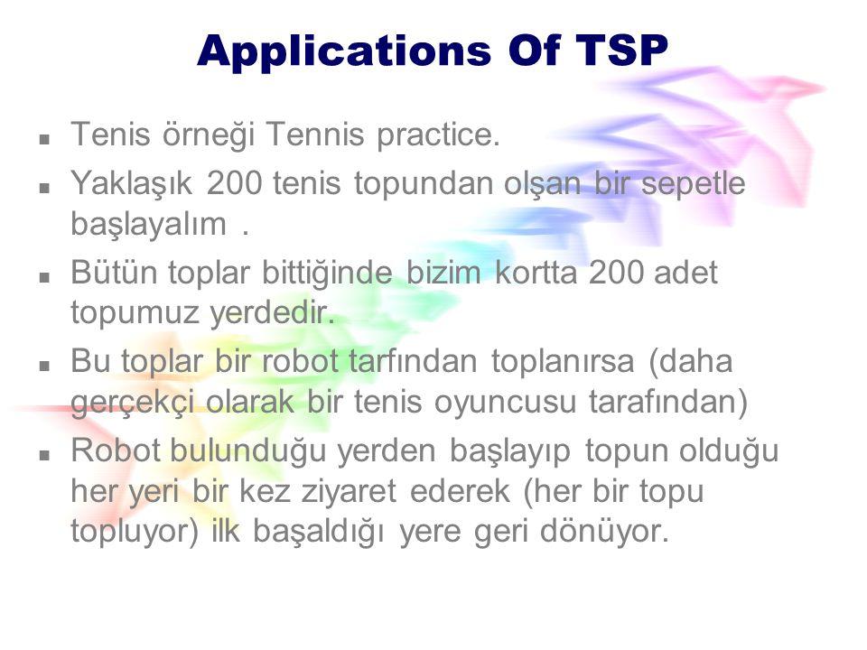 Applications Of TSP Tenis örneği Tennis practice.