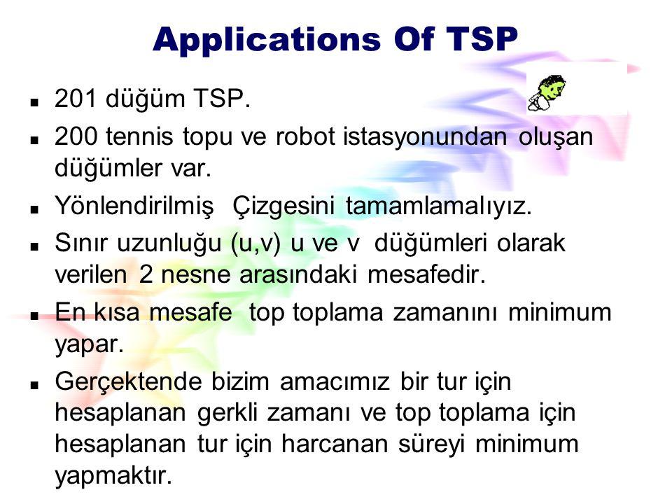 Applications Of TSP 201 düğüm TSP.