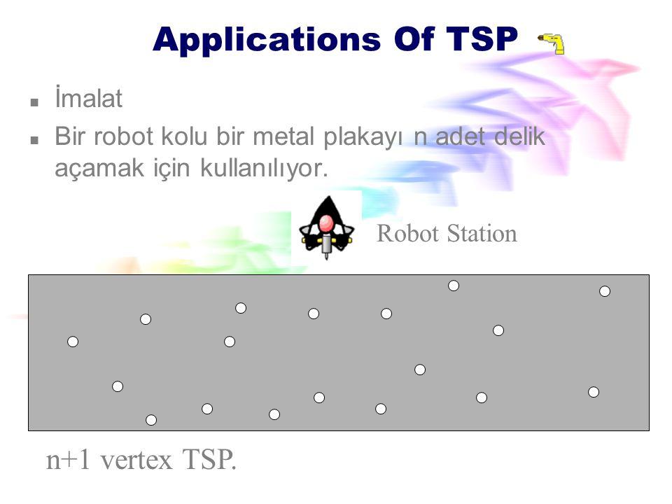 Applications Of TSP n+1 vertex TSP. İmalat
