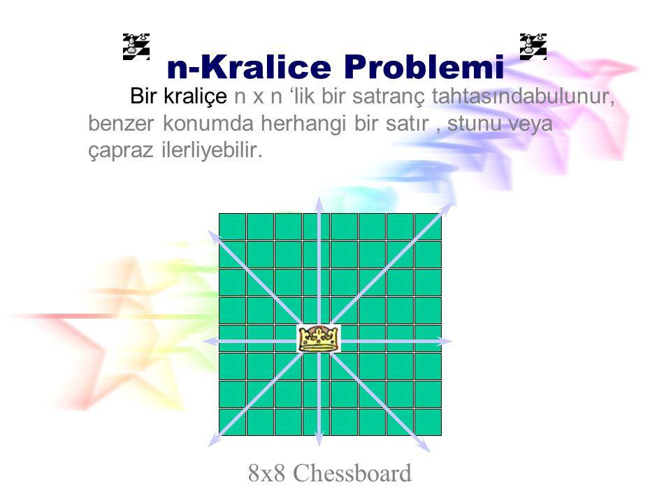 n-Kralice Problemi 8x8 Chessboard