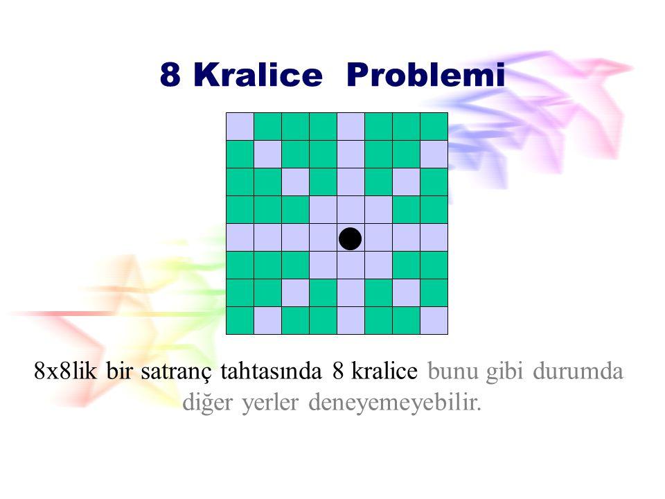 8 Kralice Problemi 8x8lik bir satranç tahtasında 8 kralice bunu gibi durumda.