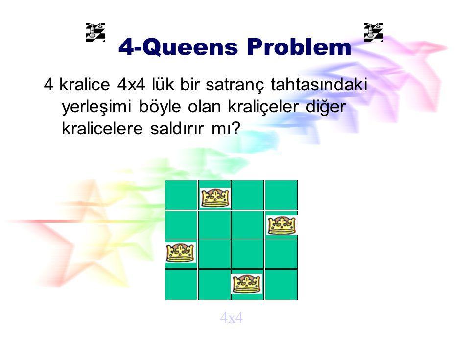 4-Queens Problem 4 kralice 4x4 lük bir satranç tahtasındaki yerleşimi böyle olan kraliçeler diğer kralicelere saldırır mı