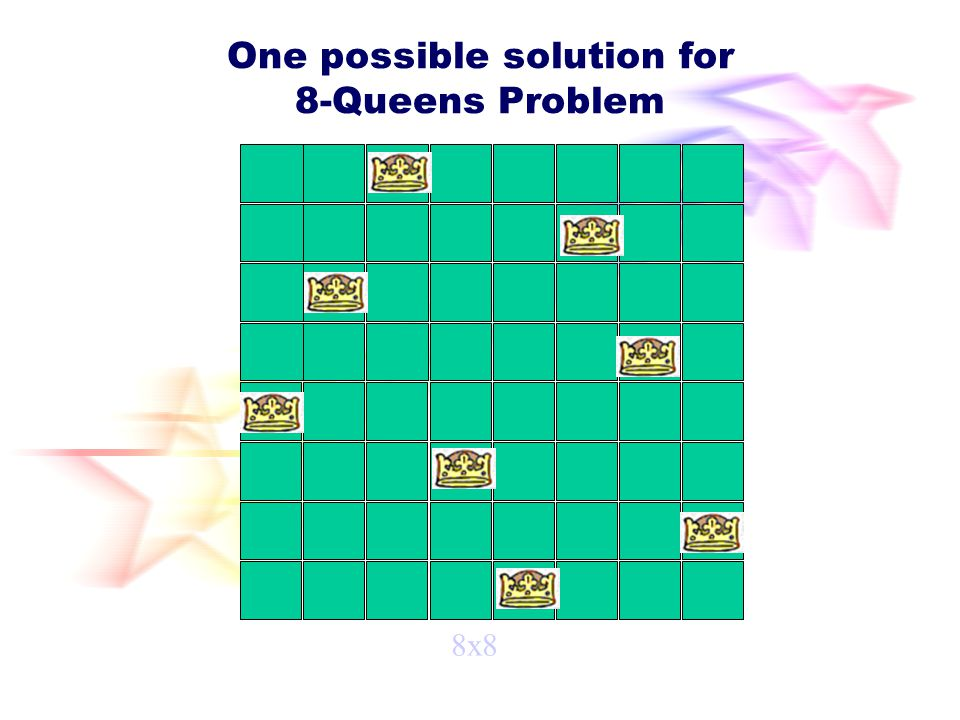 One possible solution for 8-Queens Problem