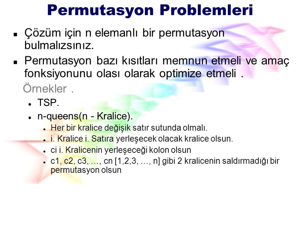 Permutasyon Problemleri