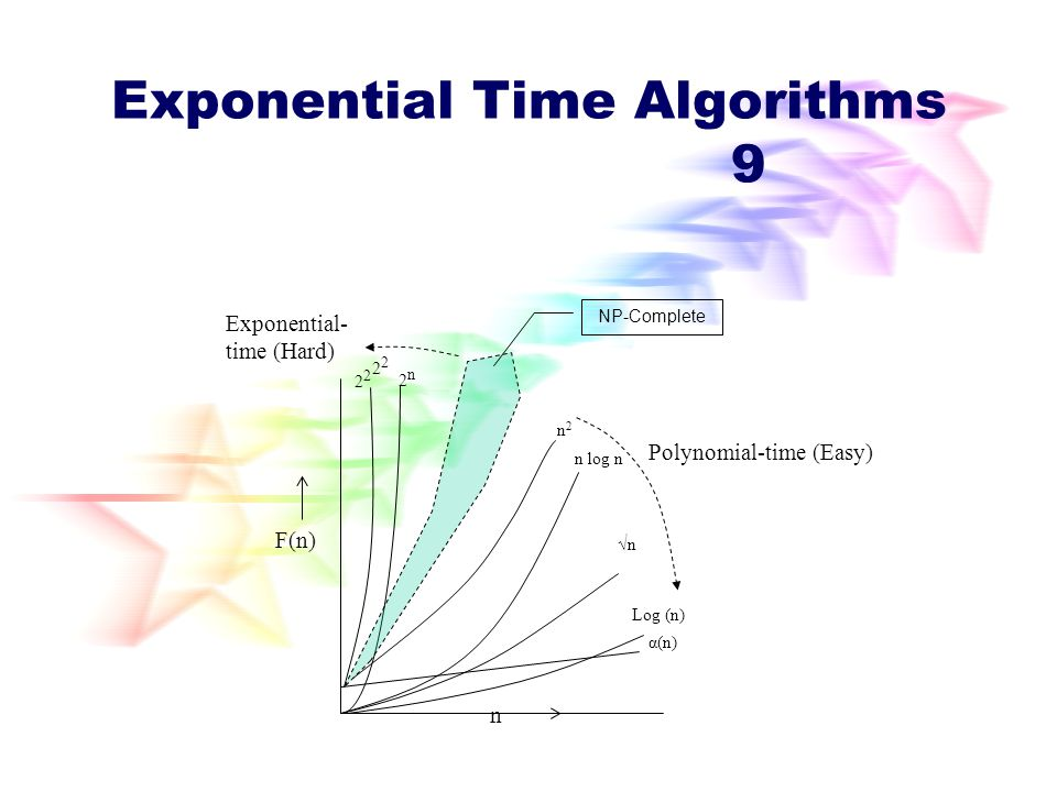 Exponential Time Algorithms 9