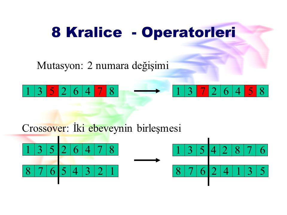 8 Kralice - Operatorleri