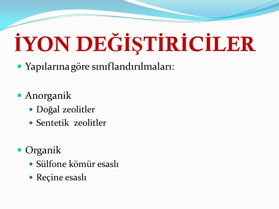 İYON DEĞİŞTİRİCİLER Yapılarına göre sınıflandırılmaları: Anorganik