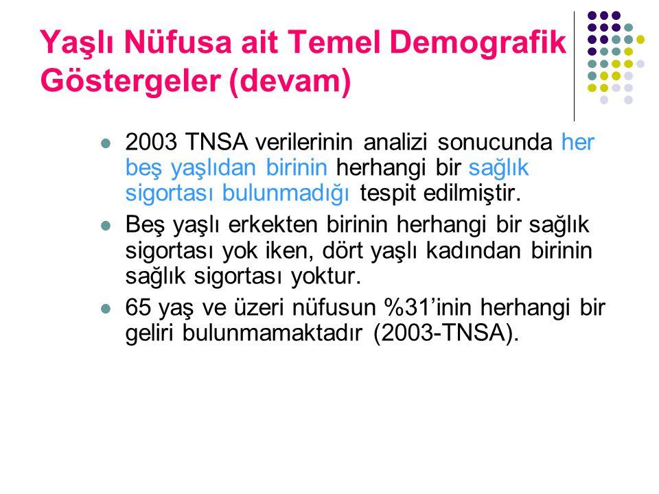Yaşlı Nüfusa ait Temel Demografik Göstergeler (devam)