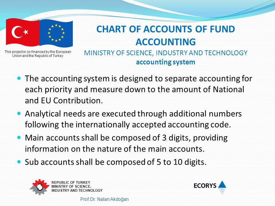 CHART OF ACCOUNTS OF FUND ACCOUNTING MINISTRY OF SCIENCE, INDUSTRY AND TECHNOLOGY accounting system