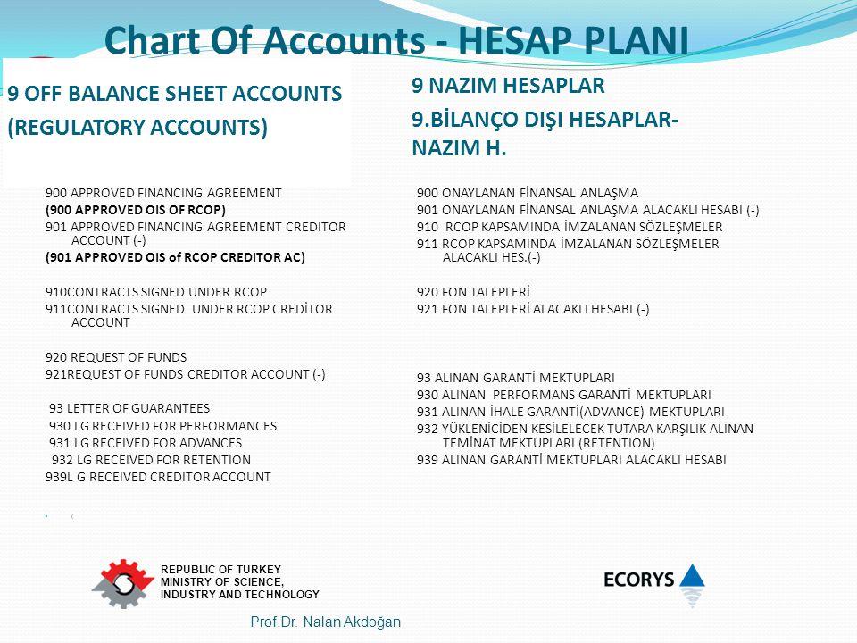 Chart Of Accounts - HESAP PLANI