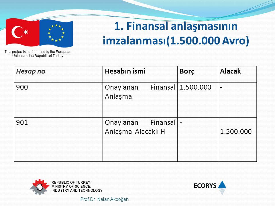 1. Finansal anlaşmasının imzalanması(1.500.000 Avro)