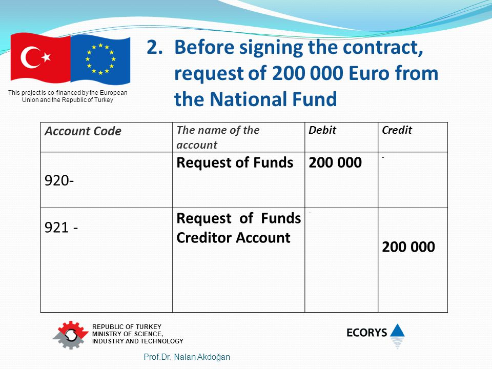 Before signing the contract, request of 200 000 Euro from the National Fund
