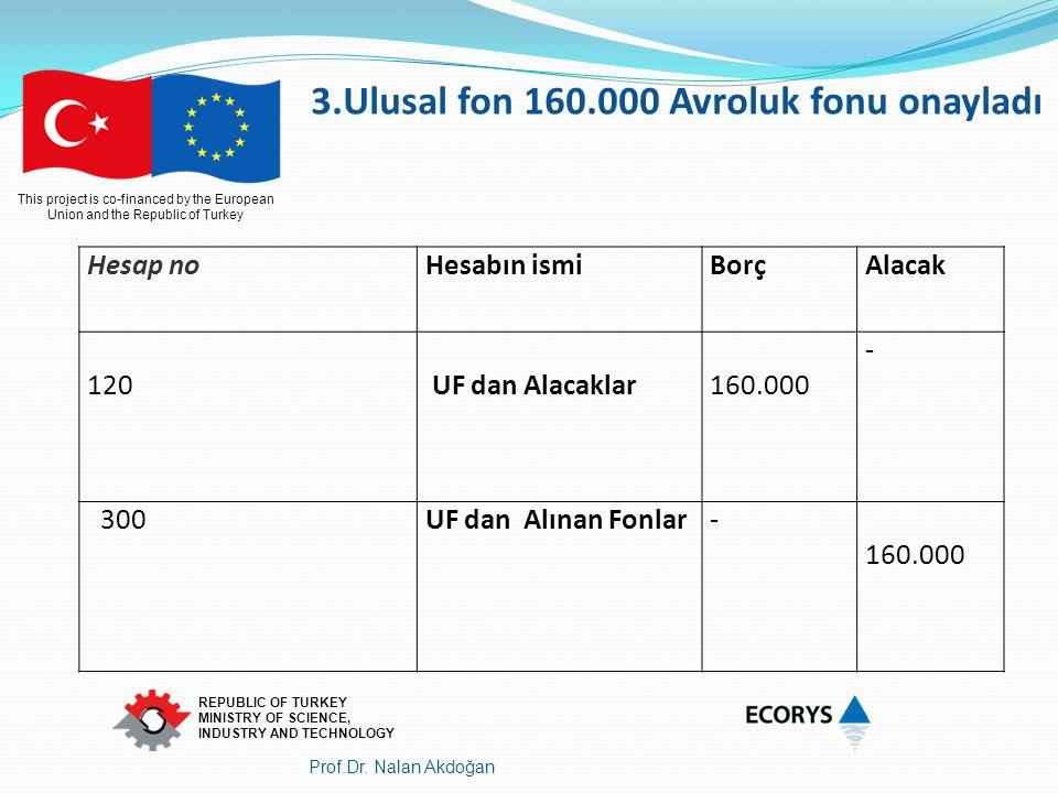 3.Ulusal fon 160.000 Avroluk fonu onayladı