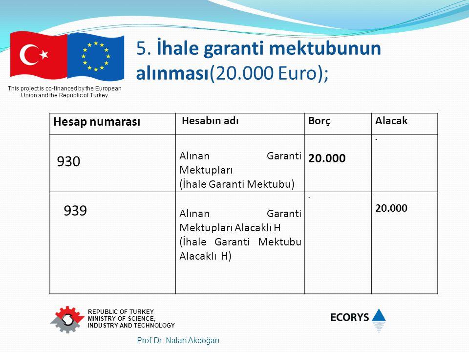 5. İhale garanti mektubunun alınması(20.000 Euro);