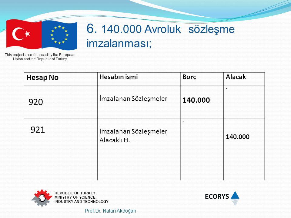 6. 140.000 Avroluk sözleşme imzalanması;