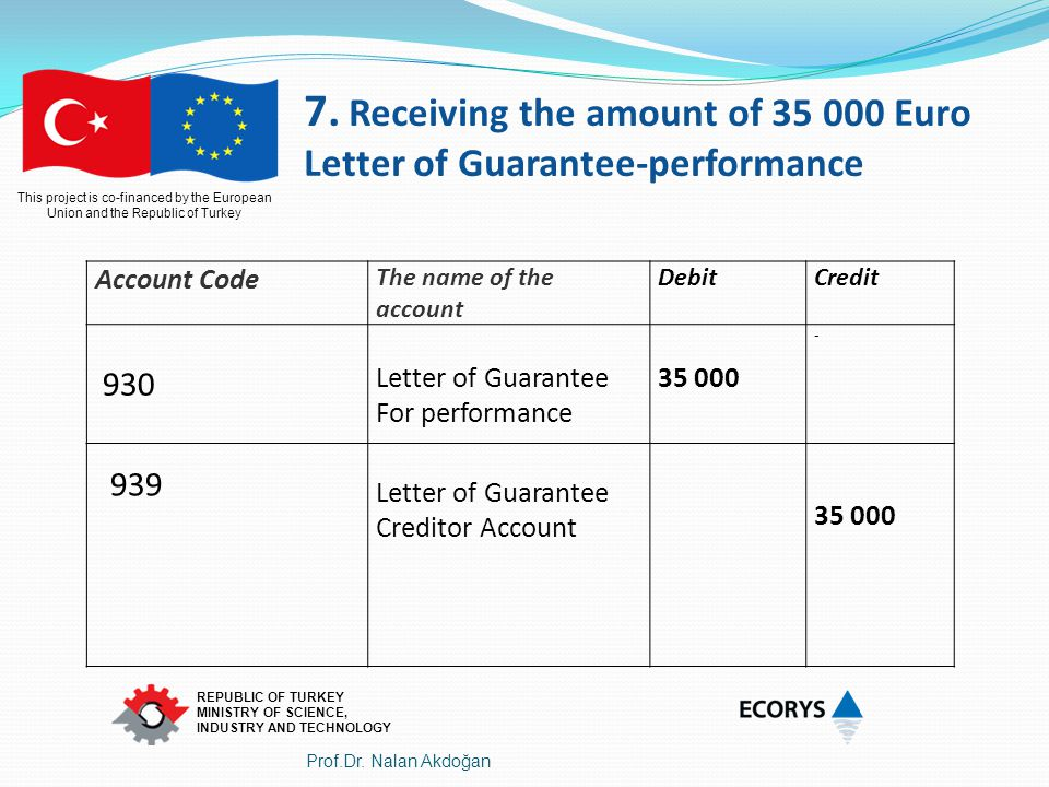 7. Receiving the amount of Euro Letter of Guarantee-performance