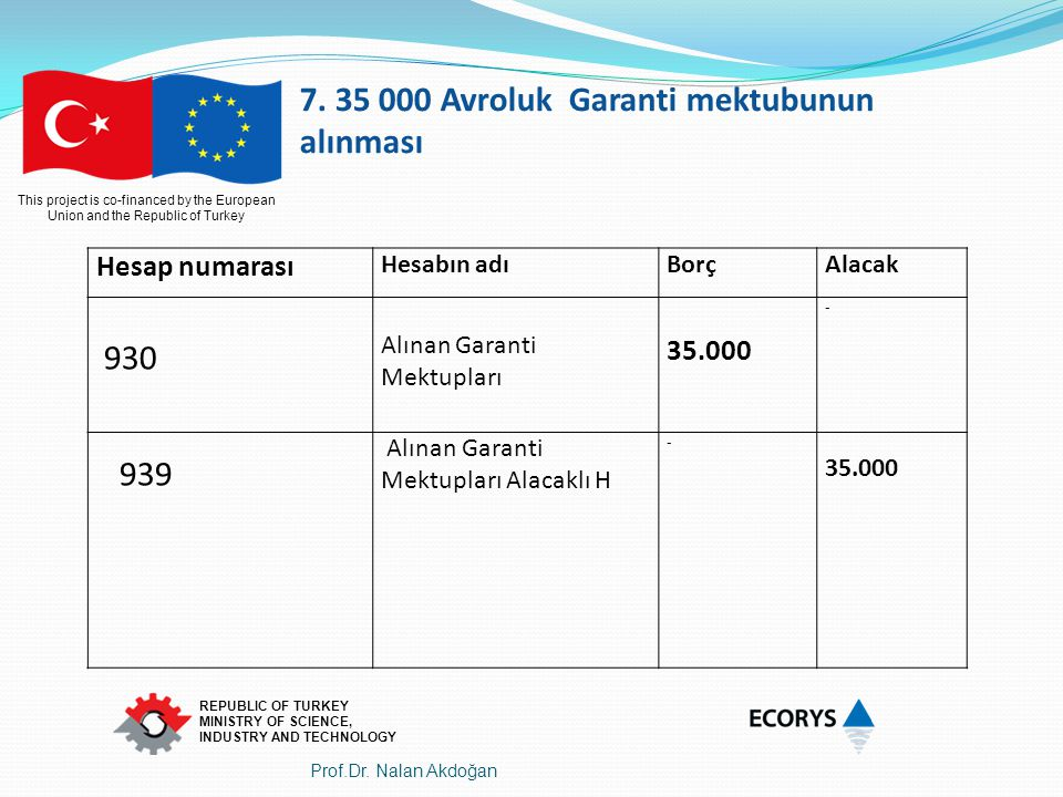 7. 35 000 Avroluk Garanti mektubunun alınması