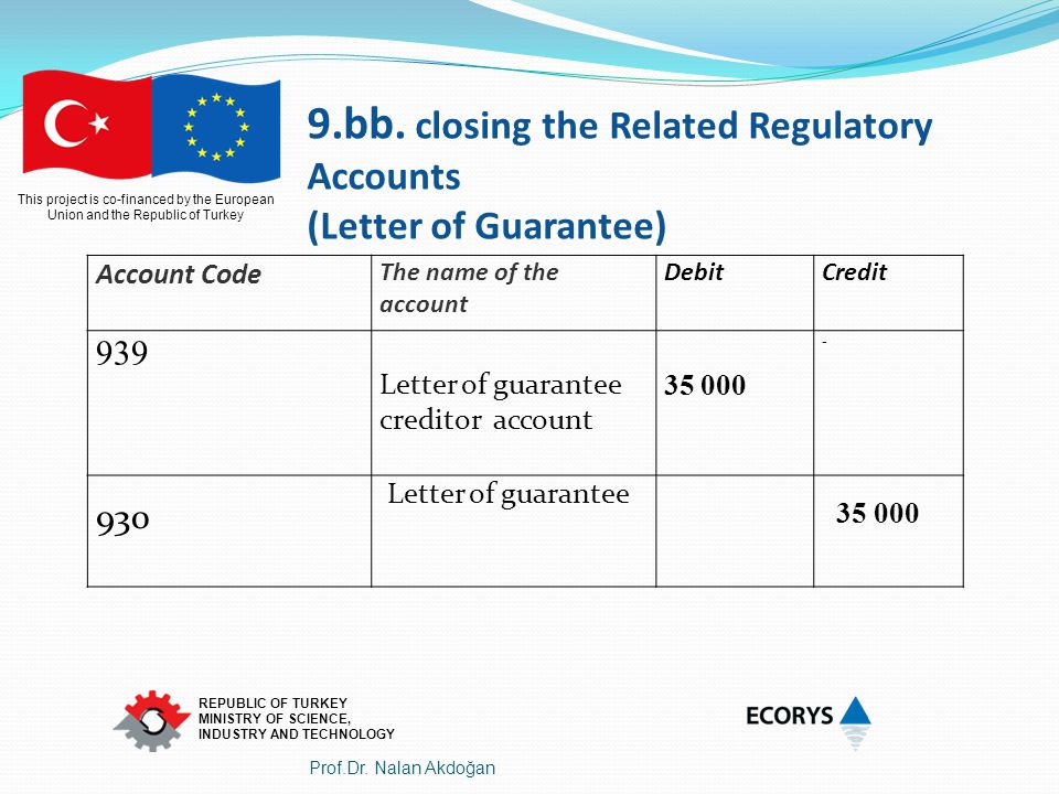 9.bb. closing the Related Regulatory Accounts