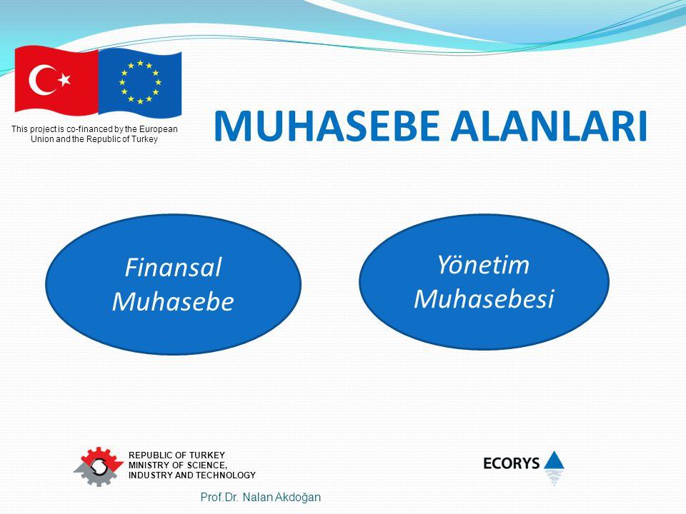 MUHASEBE ALANLARI Finansal Yönetim Muhasebe Muhasebesi