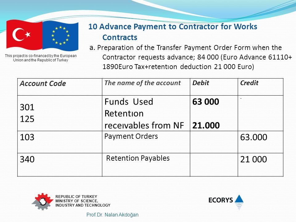 Retentıon receıvables from NF 63 000 21.000 103 63.000 340 21 000