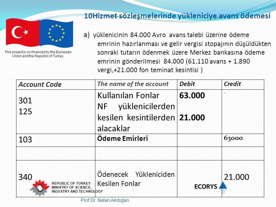 NF yüklenicilerden kesilen kesintilerden alacaklar 63.000 21.000 103