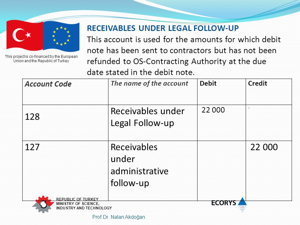 Receivables under Legal Follow-up