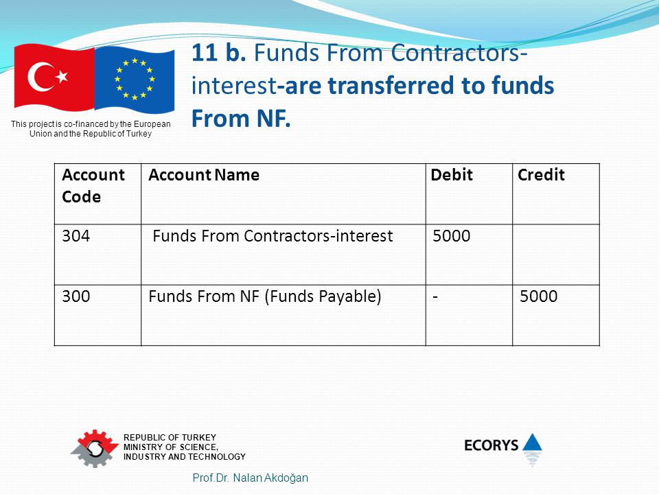11 b. Funds From Contractors-interest-are transferred to funds