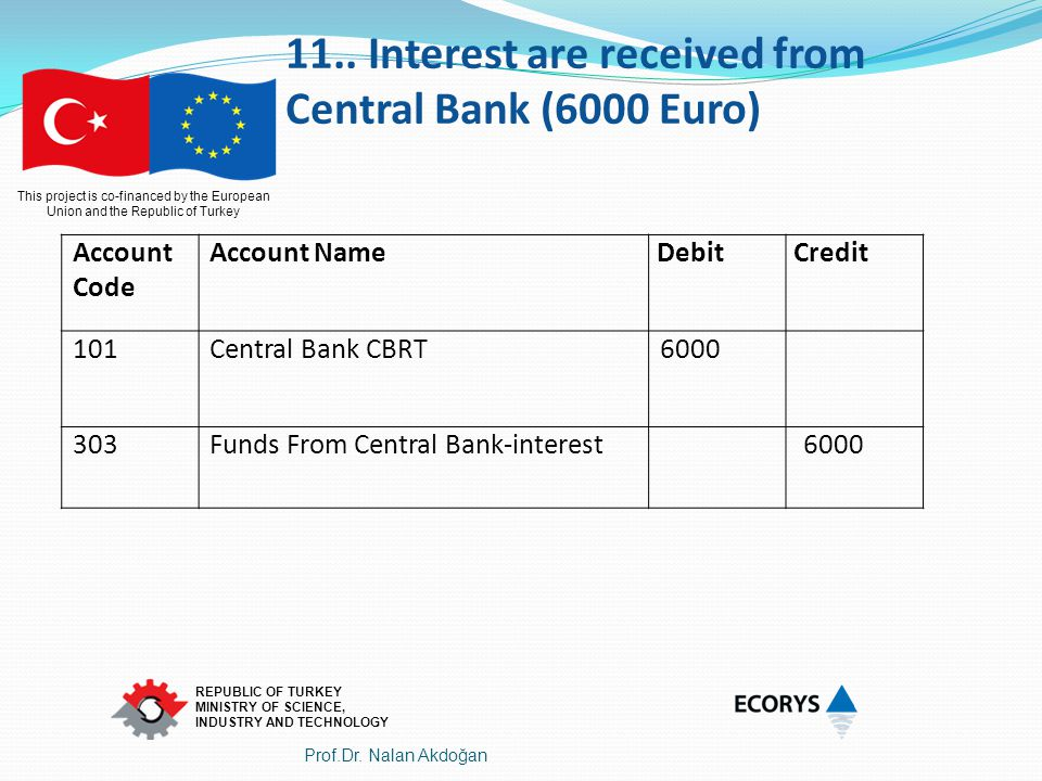 11.. Interest are received from Central Bank (6000 Euro)