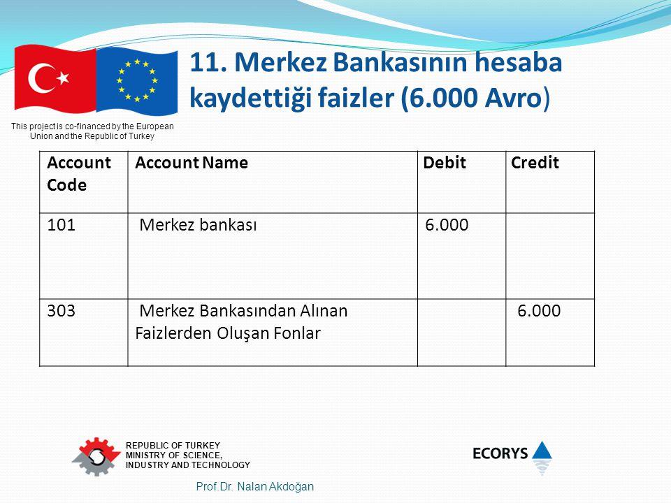 11. Merkez Bankasının hesaba kaydettiği faizler (6.000 Avro)