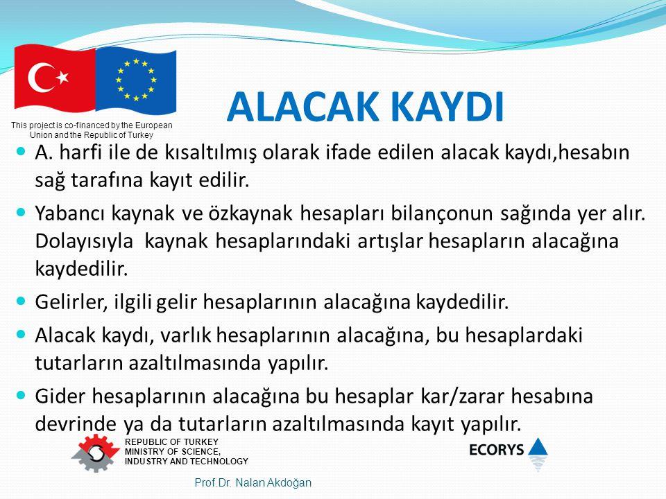 ALACAK KAYDI A. harfi ile de kısaltılmış olarak ifade edilen alacak kaydı,hesabın sağ tarafına kayıt edilir.