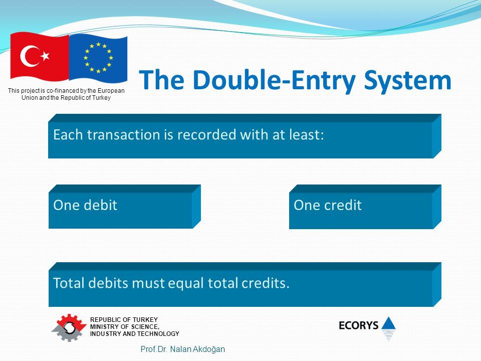 The Double-Entry System
