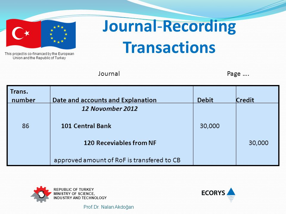 Journal-Recording Transactions