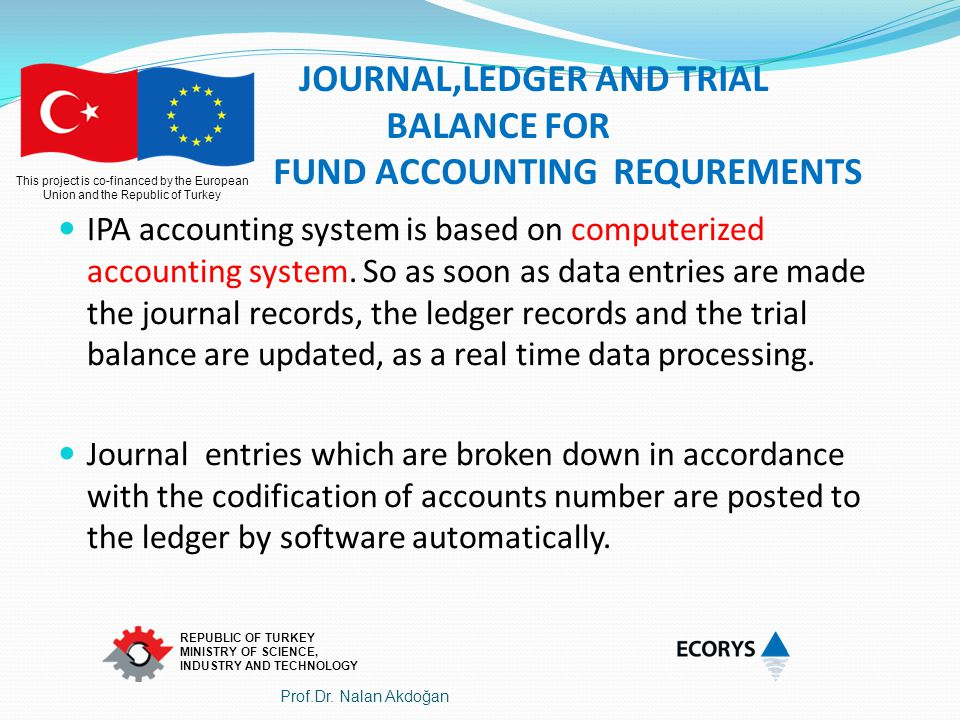 JOURNAL,LEDGER AND TRIAL BALANCE FOR FUND ACCOUNTING REQUREMENTS