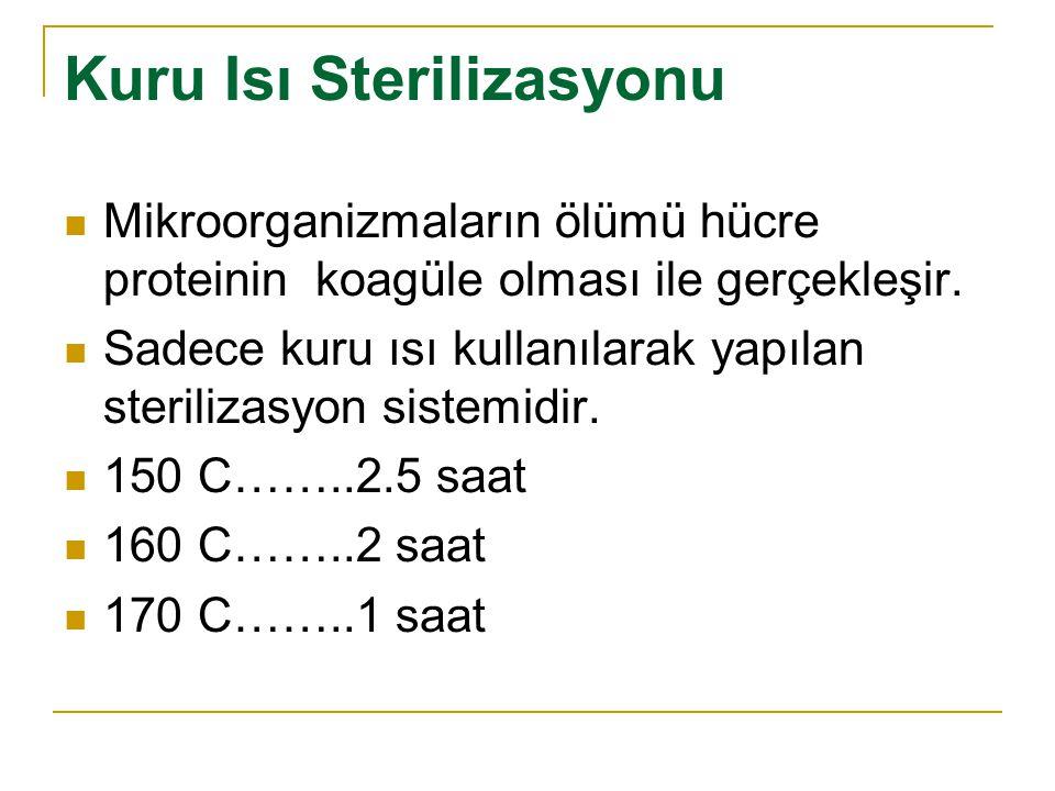 Kuru Isı Sterilizasyonu