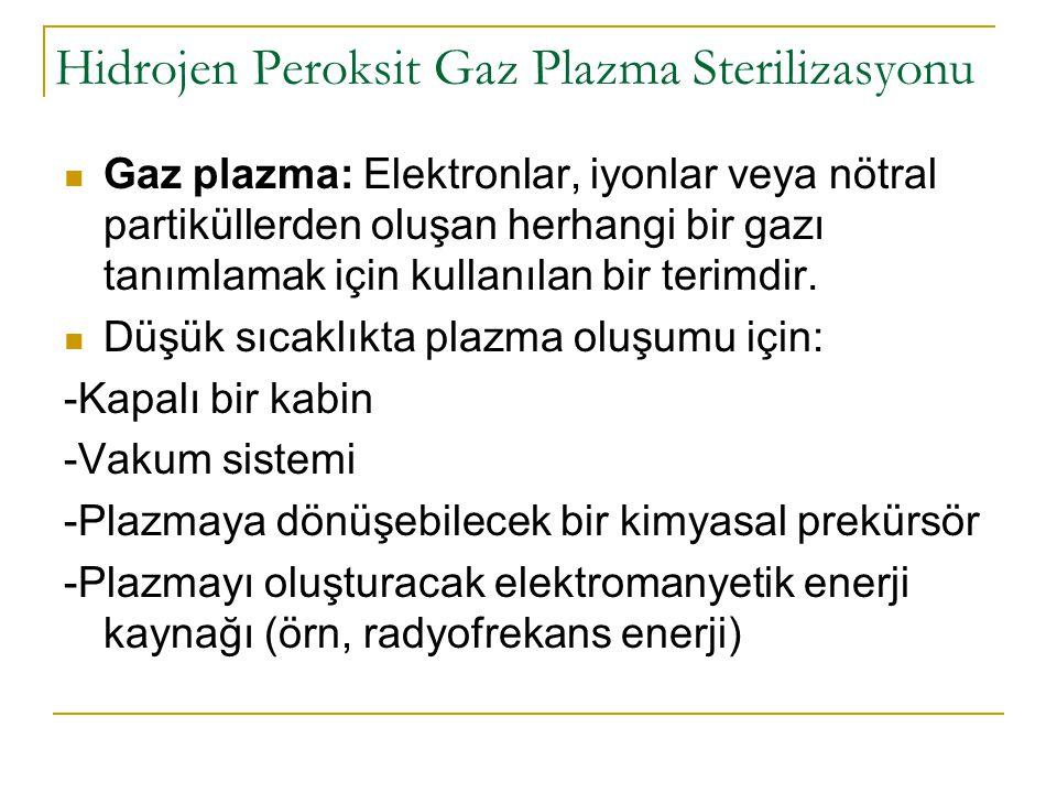 Hidrojen Peroksit Gaz Plazma Sterilizasyonu