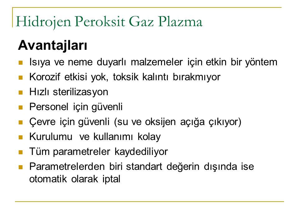 Hidrojen Peroksit Gaz Plazma