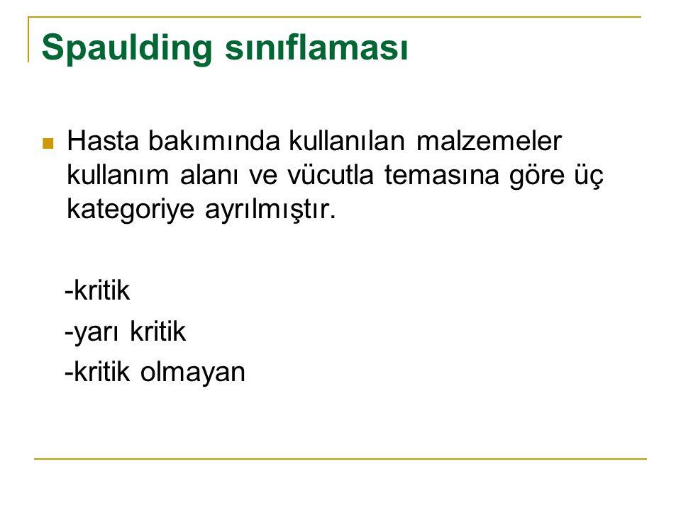 Spaulding sınıflaması