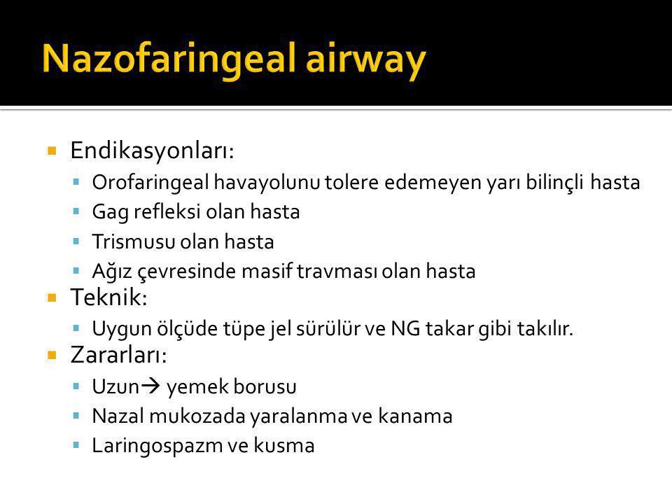 Nazofaringeal airway Endikasyonları: Teknik: Zararları: